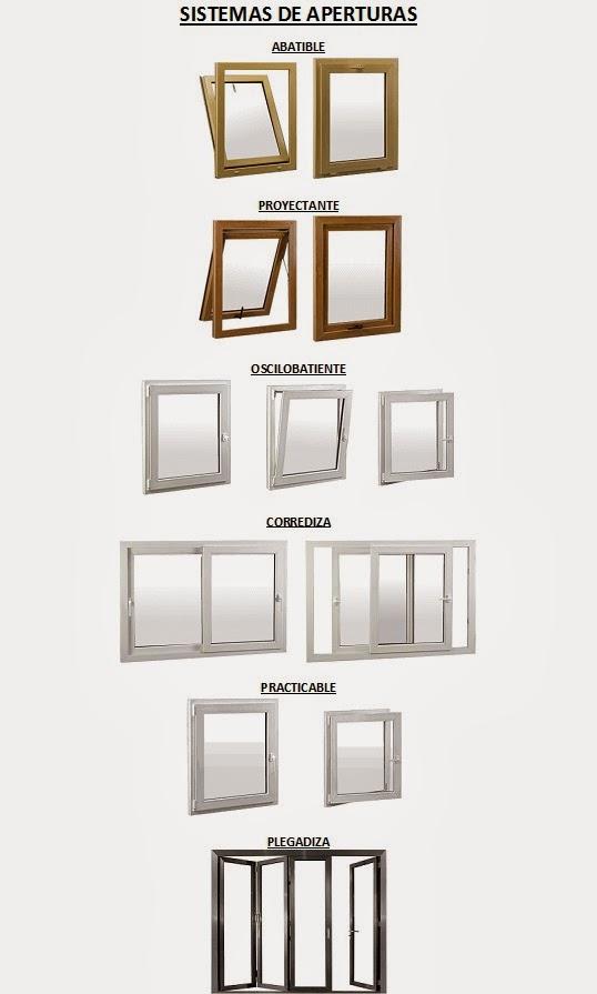 Aluminios garcilaso informaci n tipos de ventanas for Tipos de aluminio para ventanas